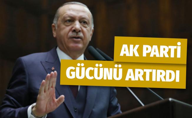 """Cumhurbaşkanı Erdoğan: """"AK Parti Gücünü Artırdı"""""""