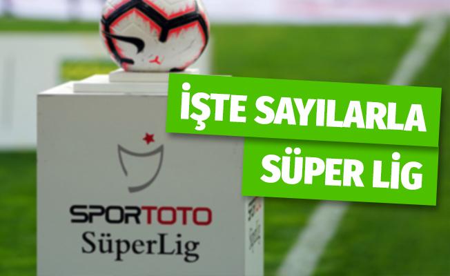 Sayılarla Süper Lig