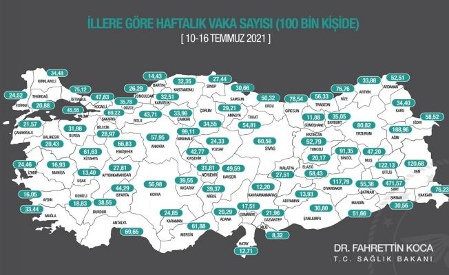 Karadeniz'de 11 ilde vaka sayısı arttı, 7 ilde düştü