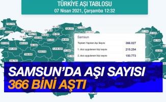 Samsun'da aşı sayısı 366 bini aştı